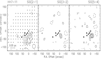 maps of the broad components of the SiO lines in HH7-11