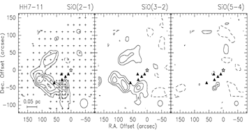 maps of the narrow components of the SiO lines in HH7-11